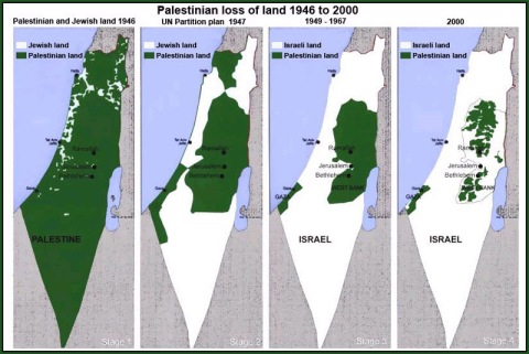 theft of palestine