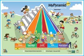 rainbow food pyramid