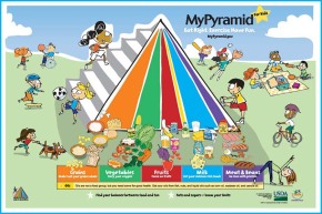 rainbow food pyramid