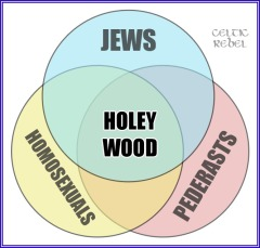 hollywood venn diagram