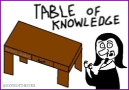 rene descartes table of knowledge
